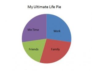 my ultimate life pie